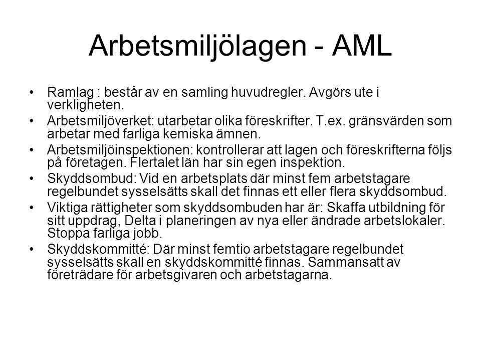 Arbetsmiljölagen - AML