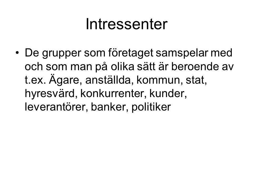 Intressenter