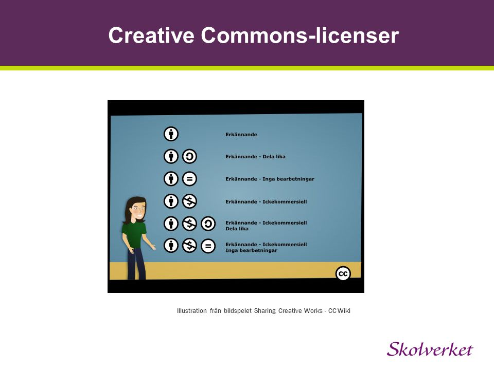 Creative Commons-licenser