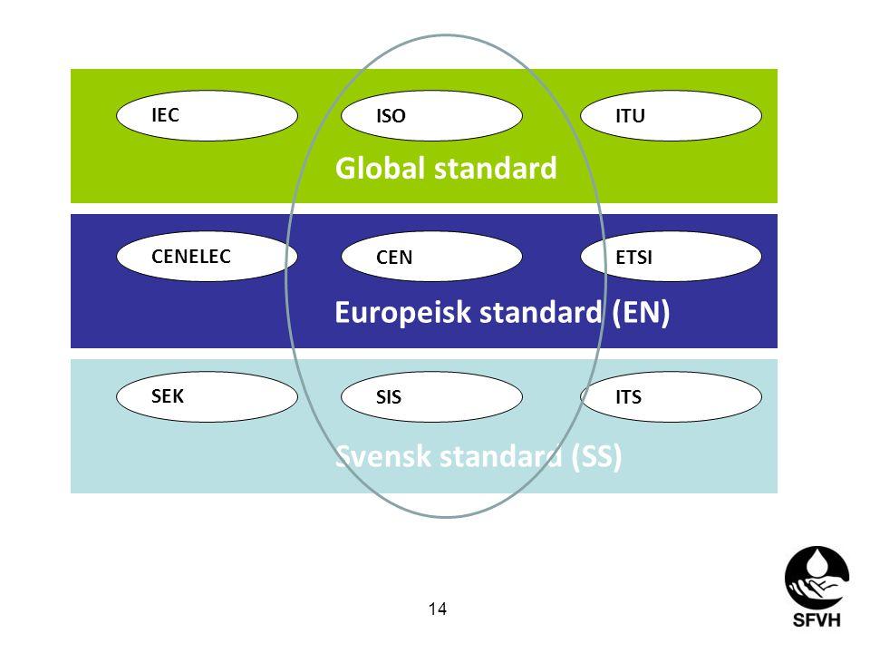 Europeisk standard (EN)