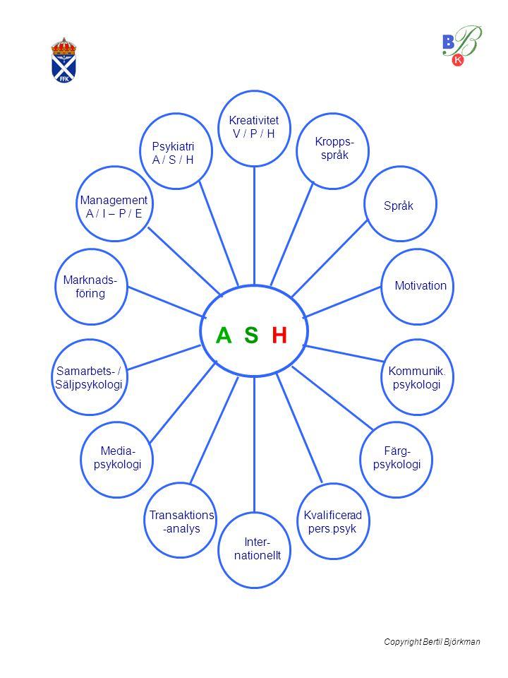A S H Kreativitet V / P / H Kropps-språk Psykiatri A / S / H