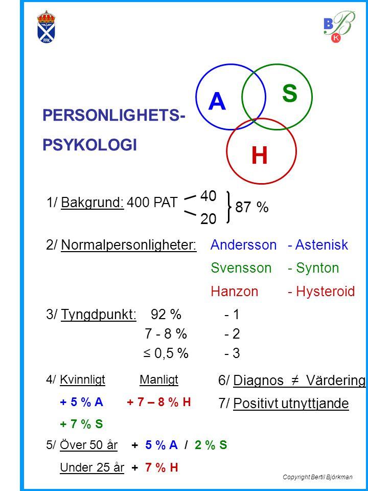 S A H PERSONLIGHETS- PSYKOLOGI 40 87 % 20 1/ Bakgrund: 400 PAT