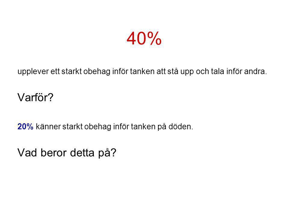 40% Varför Vad beror detta på