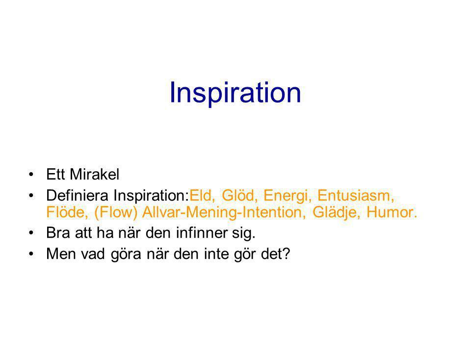 Inspiration Ett Mirakel