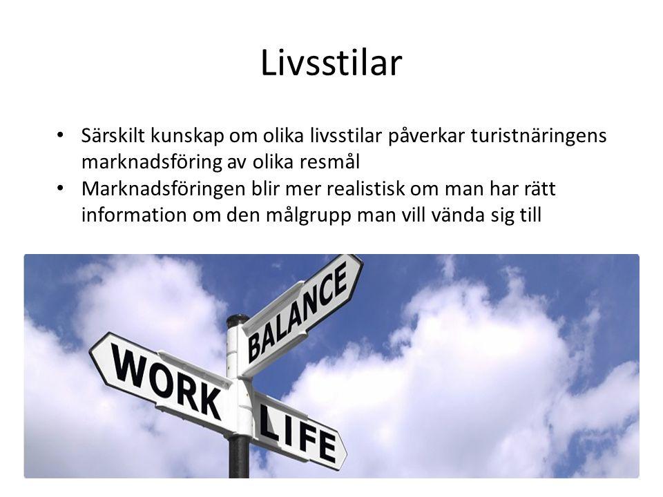 Livsstilar Särskilt kunskap om olika livsstilar påverkar turistnäringens marknadsföring av olika resmål.