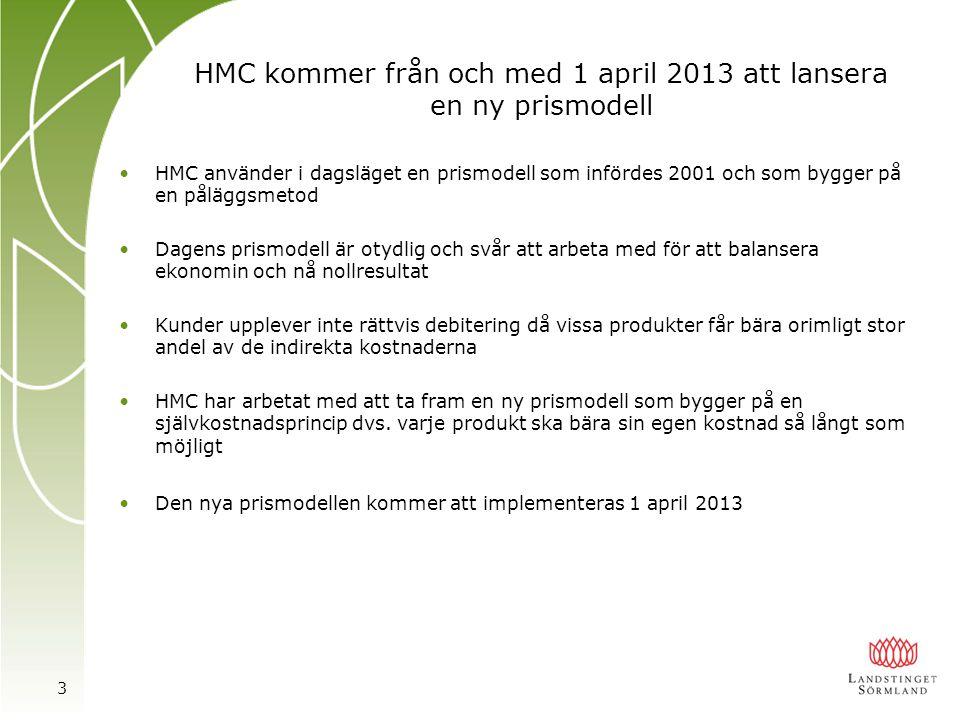 HMC kommer från och med 1 april 2013 att lansera en ny prismodell