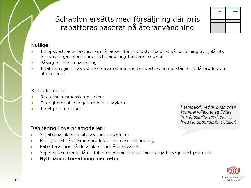 Schablon ersätts med försäljning där pris rabatteras baserat på återanvändning