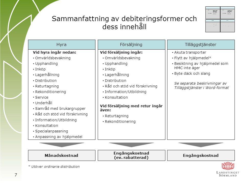 Sammanfattning av debiteringsformer och dess innehåll