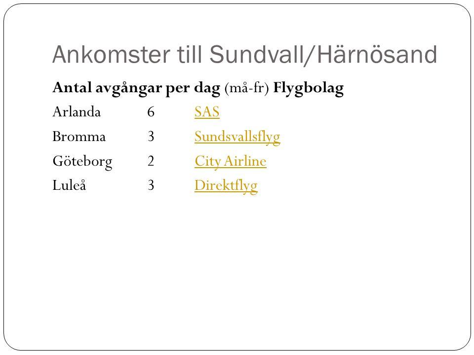 Ankomster till Sundvall/Härnösand