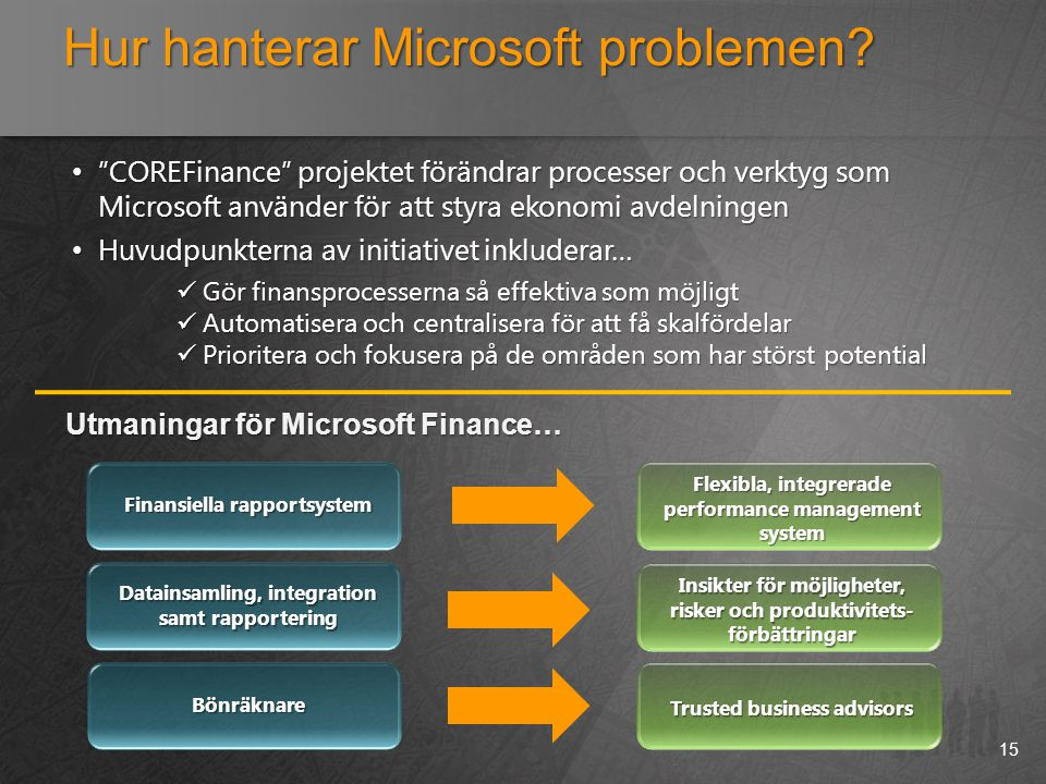 Hur hanterar Microsoft problemen