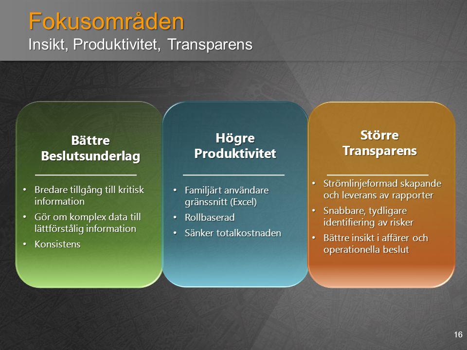Fokusområden Insikt, Produktivitet, Transparens