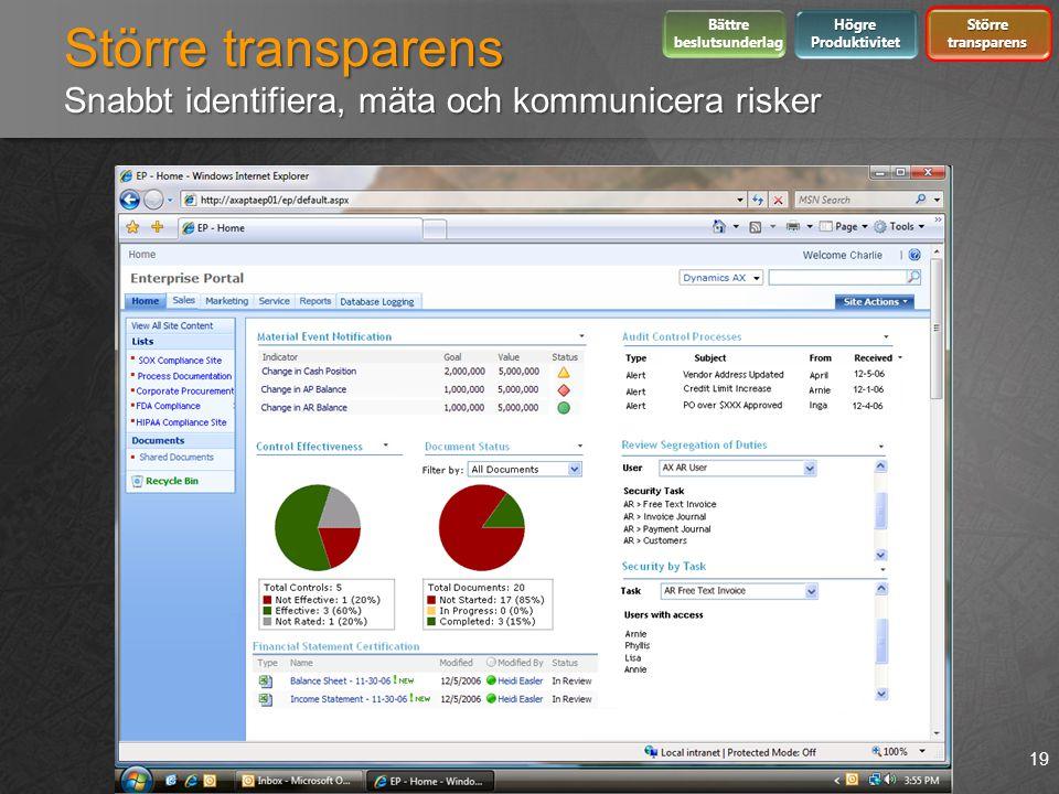 Större transparens Snabbt identifiera, mäta och kommunicera risker