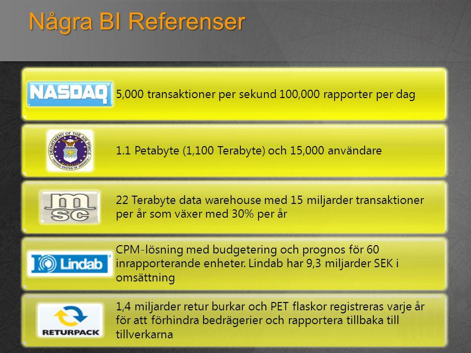 Några BI Referenser 5,000 transaktioner per sekund 100,000 rapporter per dag. 1.1 Petabyte (1,100 Terabyte) och 15,000 användare.