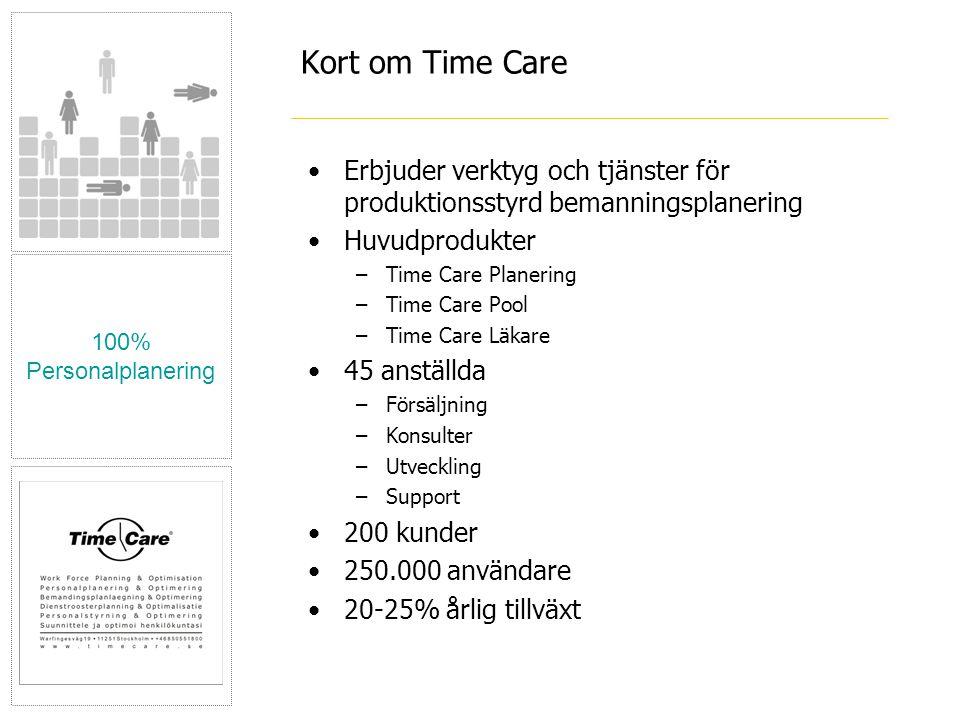 Kort om Time Care Erbjuder verktyg och tjänster för produktionsstyrd bemanningsplanering. Huvudprodukter.