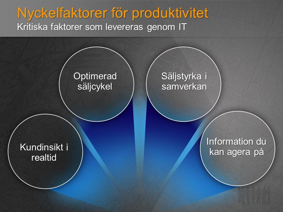 Nyckelfaktorer för produktivitet Kritiska faktorer som levereras genom IT