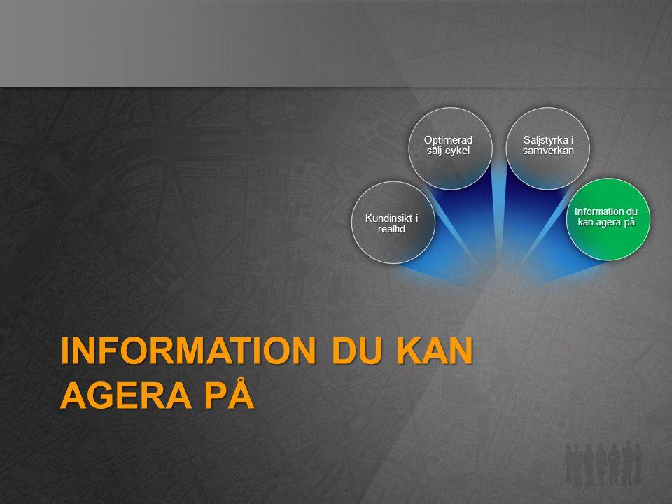 Information du kan agera på
