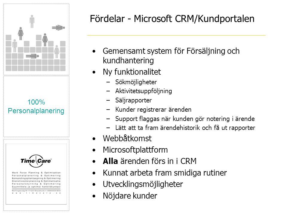 Fördelar - Microsoft CRM/Kundportalen