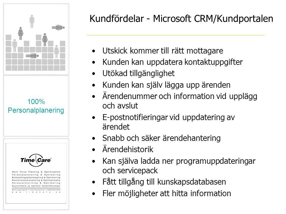 Kundfördelar - Microsoft CRM/Kundportalen