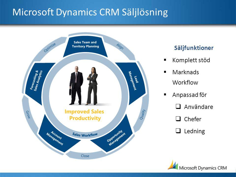 Microsoft Dynamics CRM Säljlösning
