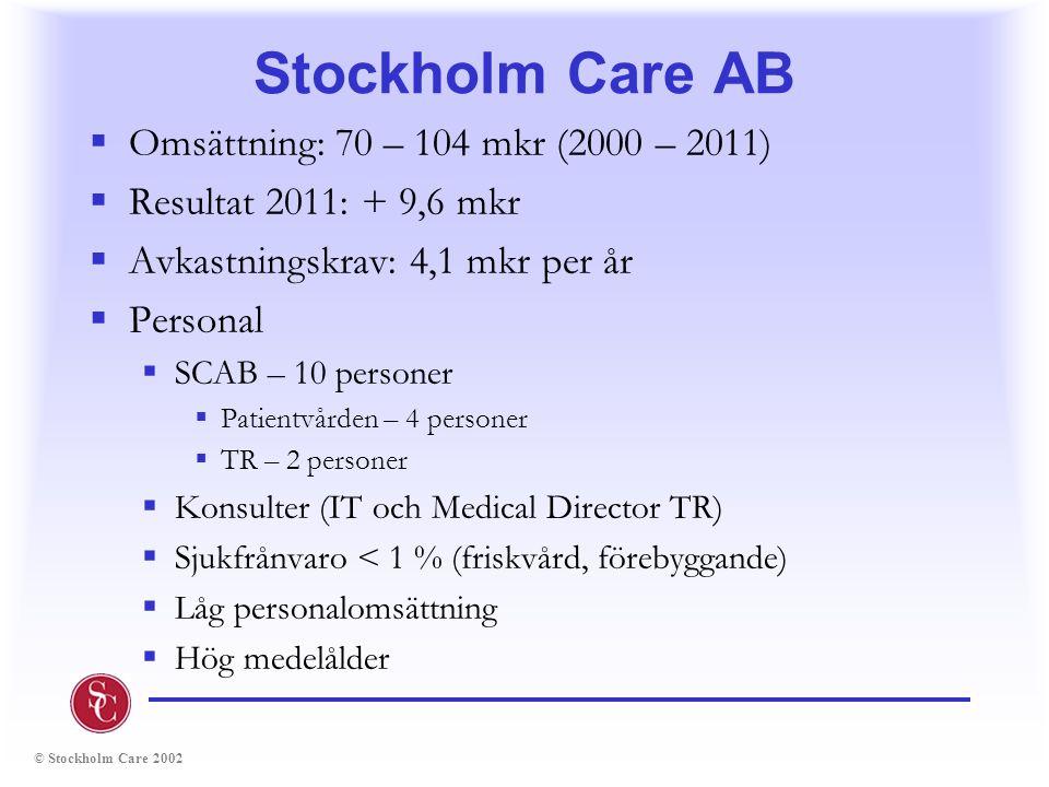 Stockholm Care AB Omsättning: 70 – 104 mkr (2000 – 2011)