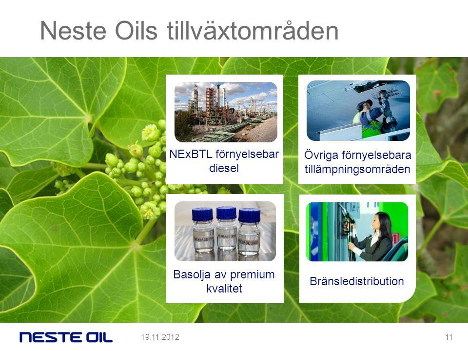 Neste Oils tillväxtområden