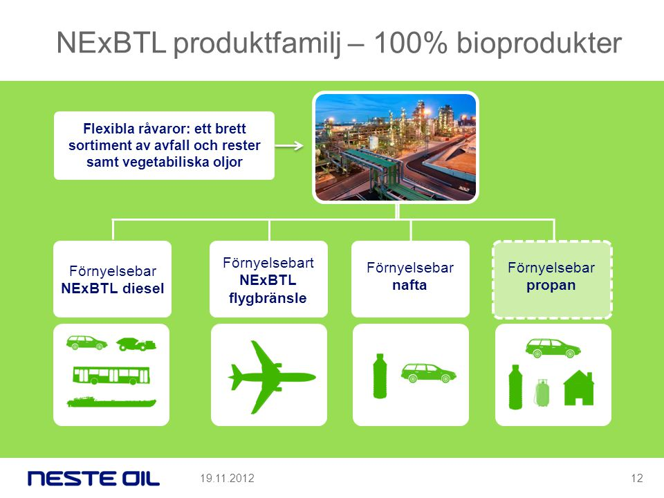 NExBTL produktfamilj – 100% bioprodukter