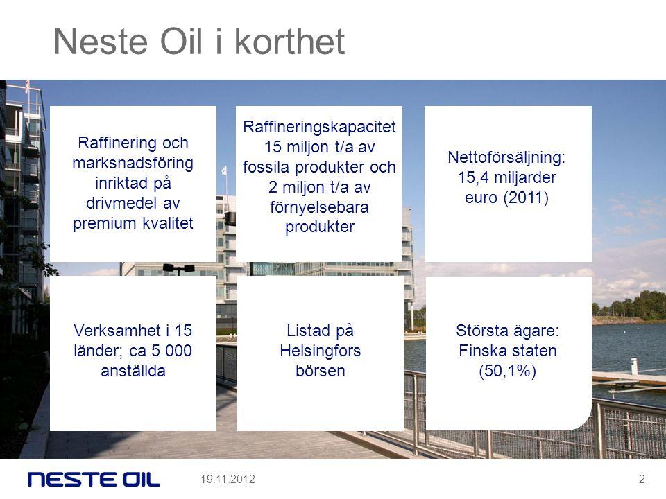 Neste Oil i korthet Raffineringskapacitet 15 miljon t/a av fossila produkter och 2 miljon t/a av förnyelsebara produkter.
