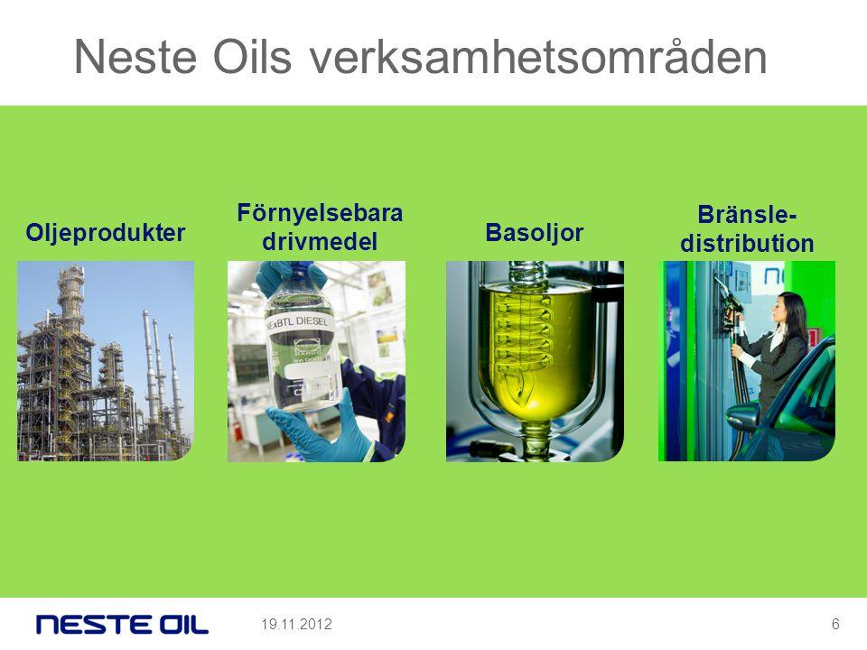 Neste Oils verksamhetsområden