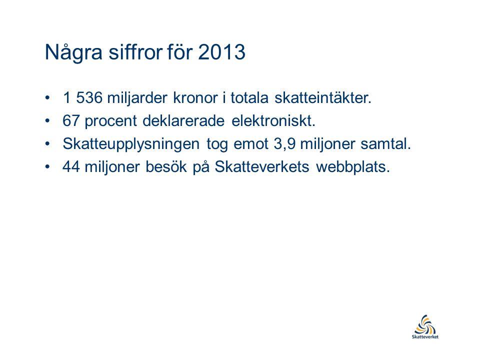 Några siffror för 2013 1 536 miljarder kronor i totala skatteintäkter.