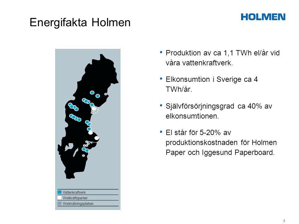 Energifakta Holmen Produktion av ca 1,1 TWh el/år vid våra vattenkraftverk. Elkonsumtion i Sverige ca 4 TWh/år.