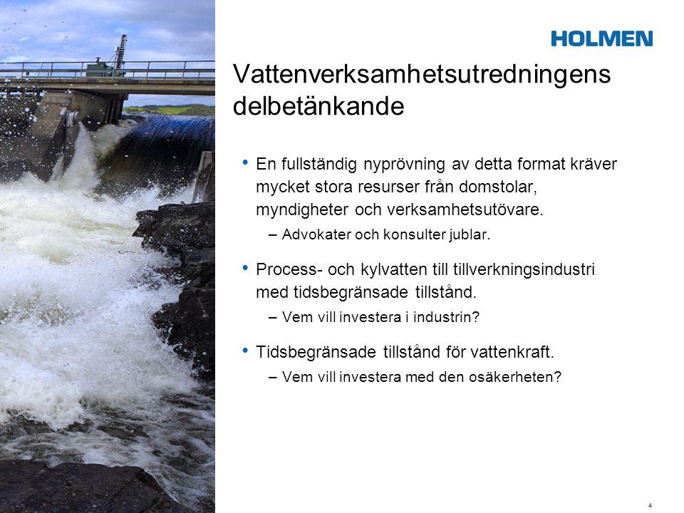 Vattenverksamhetsutredningens delbetänkande
