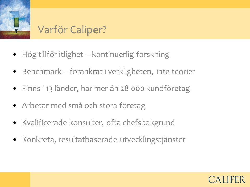 Varför Caliper Hög tillförlitlighet – kontinuerlig forskning
