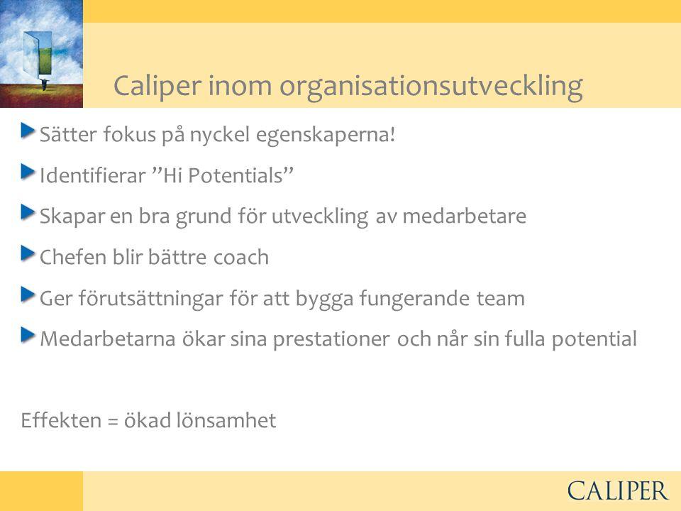 Caliper inom organisationsutveckling