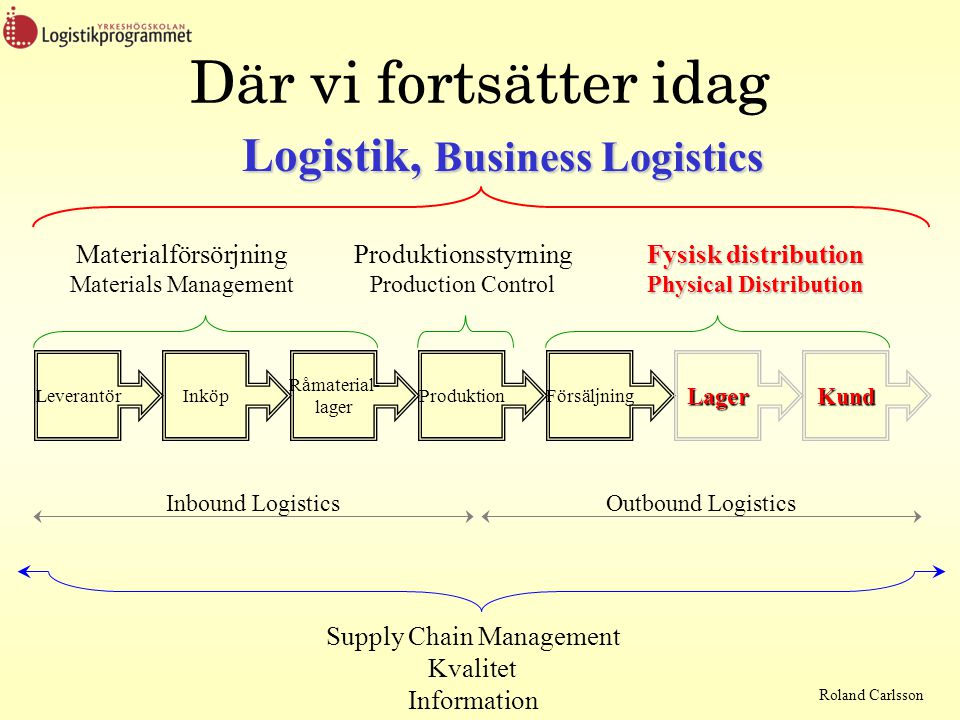 Logistik, Business Logistics Physical Distribution