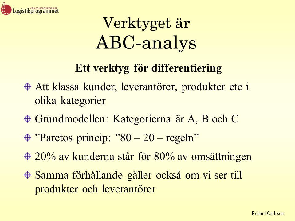 Verktyget är ABC-analys