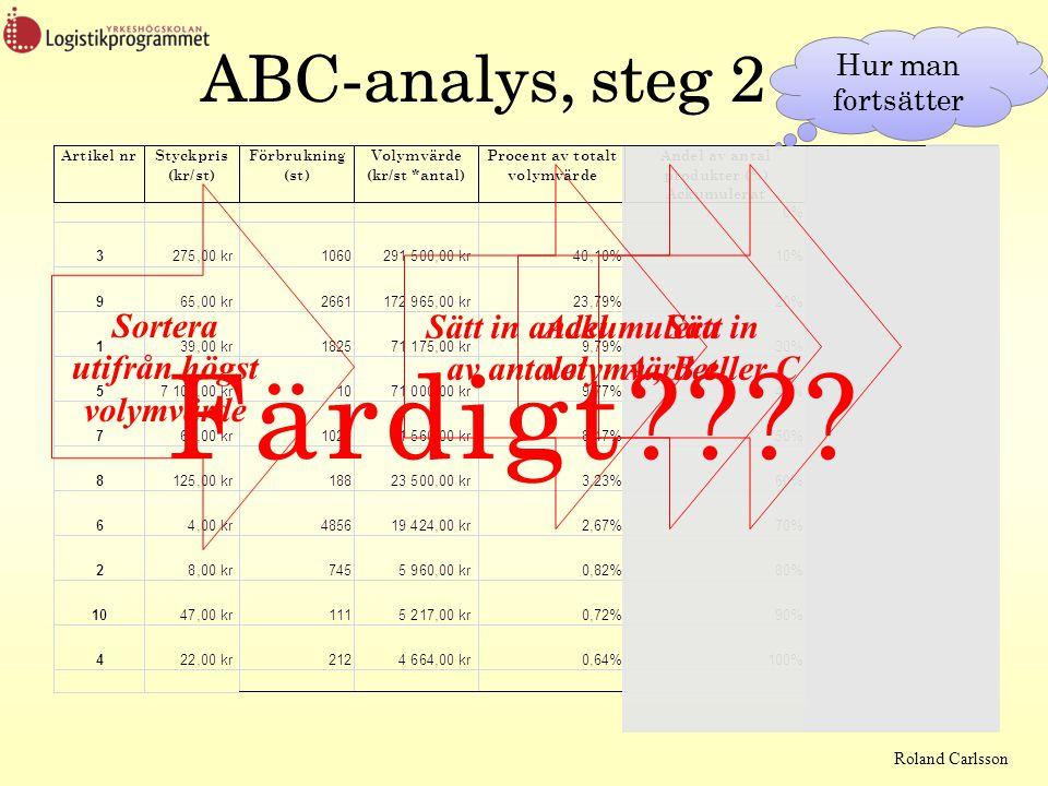 Färdigt ABC-analys, steg 2 Sätt in andel av antalet