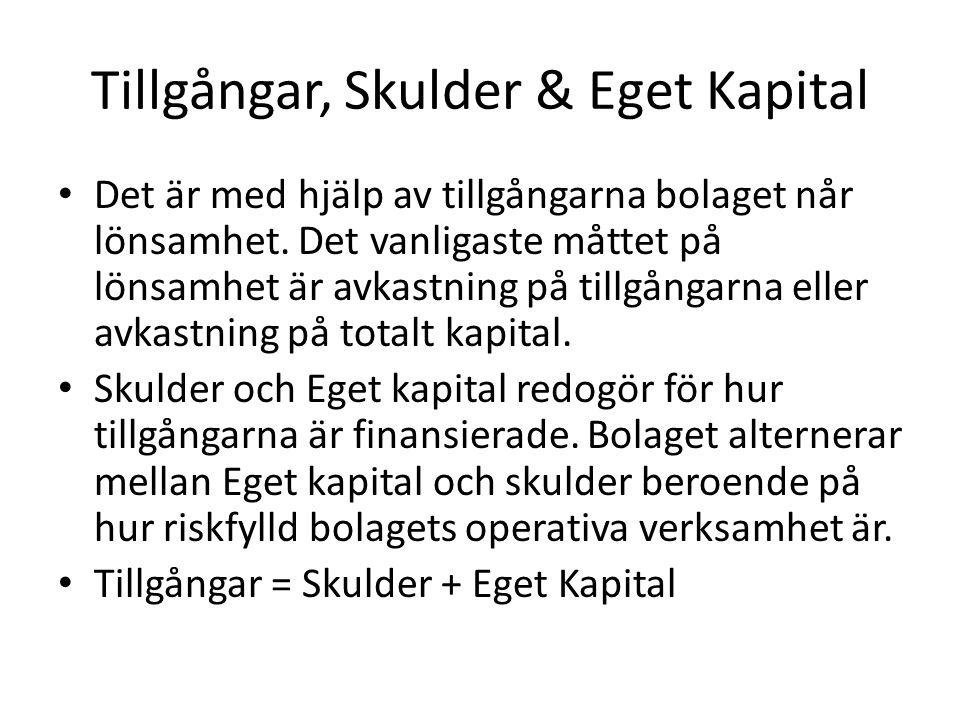 Tillgångar, Skulder & Eget Kapital