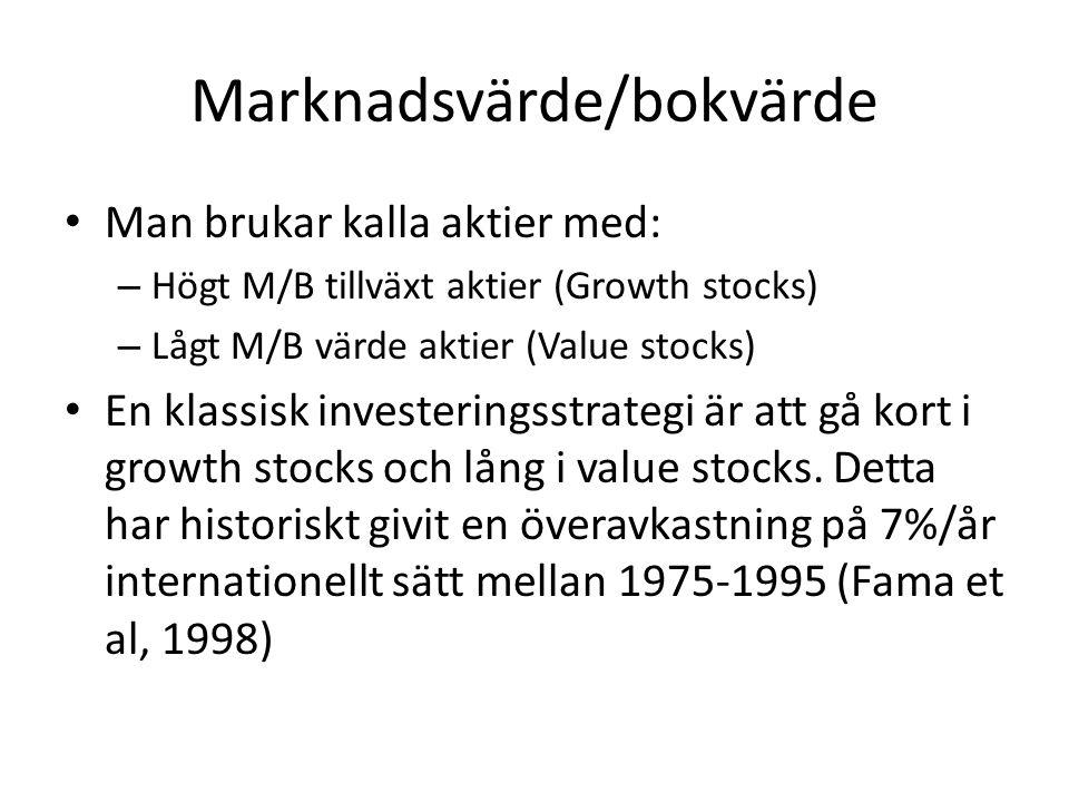 Marknadsvärde/bokvärde
