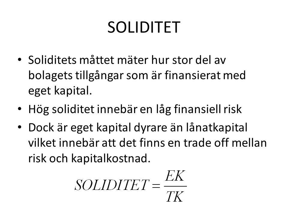 SOLIDITET Soliditets måttet mäter hur stor del av bolagets tillgångar som är finansierat med eget kapital.