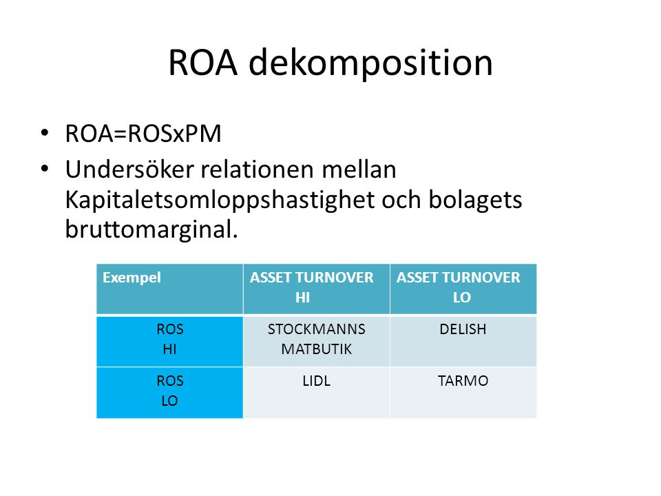 ROA dekomposition ROA=ROSxPM