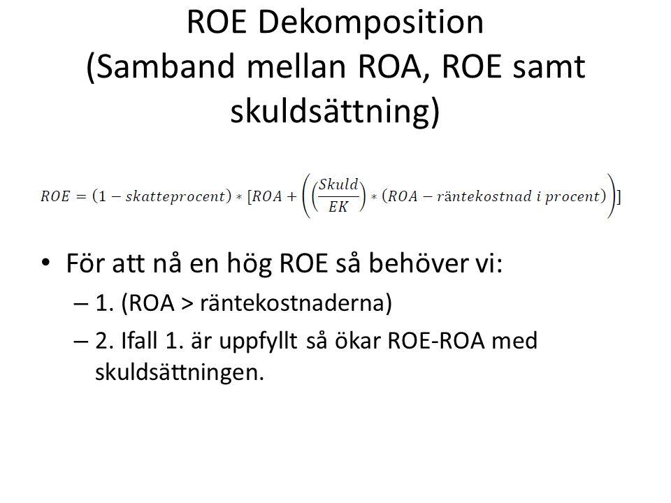 ROE Dekomposition (Samband mellan ROA, ROE samt skuldsättning)