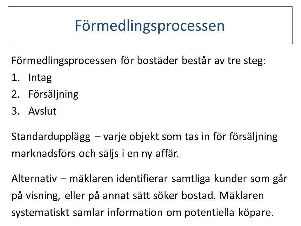Förmedlingsprocessen