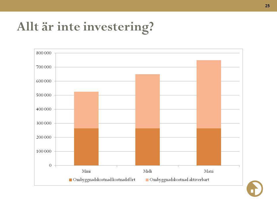Allt är inte investering