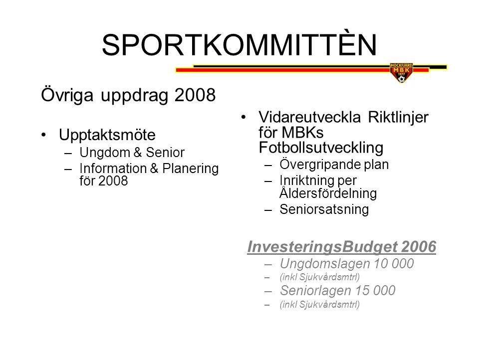 SPORTKOMMITTÈN Övriga uppdrag 2008