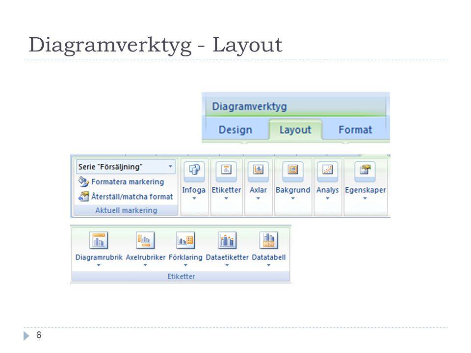 Diagramverktyg - Layout