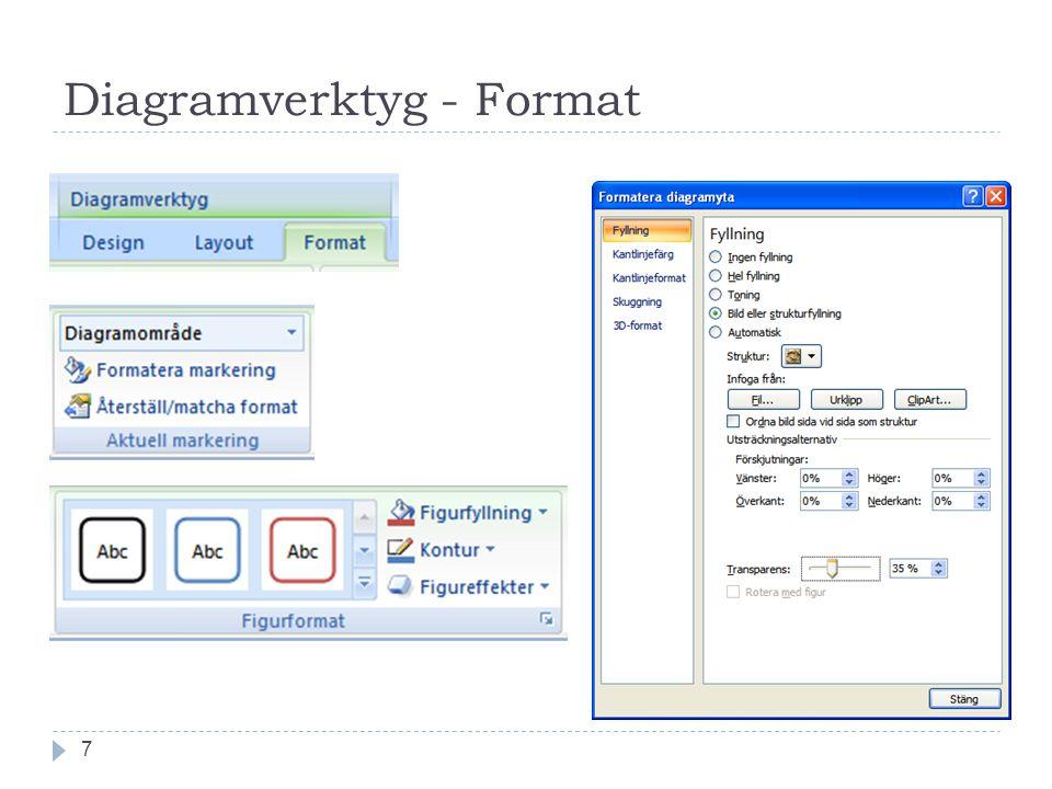 Diagramverktyg - Format