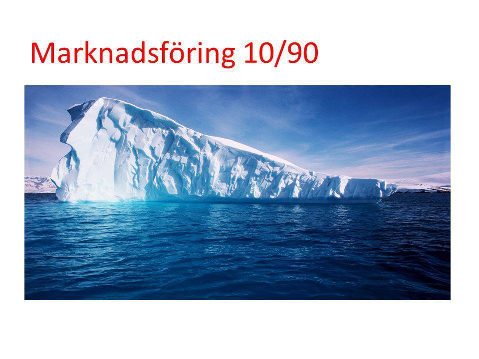 Marknadsföring 10/90