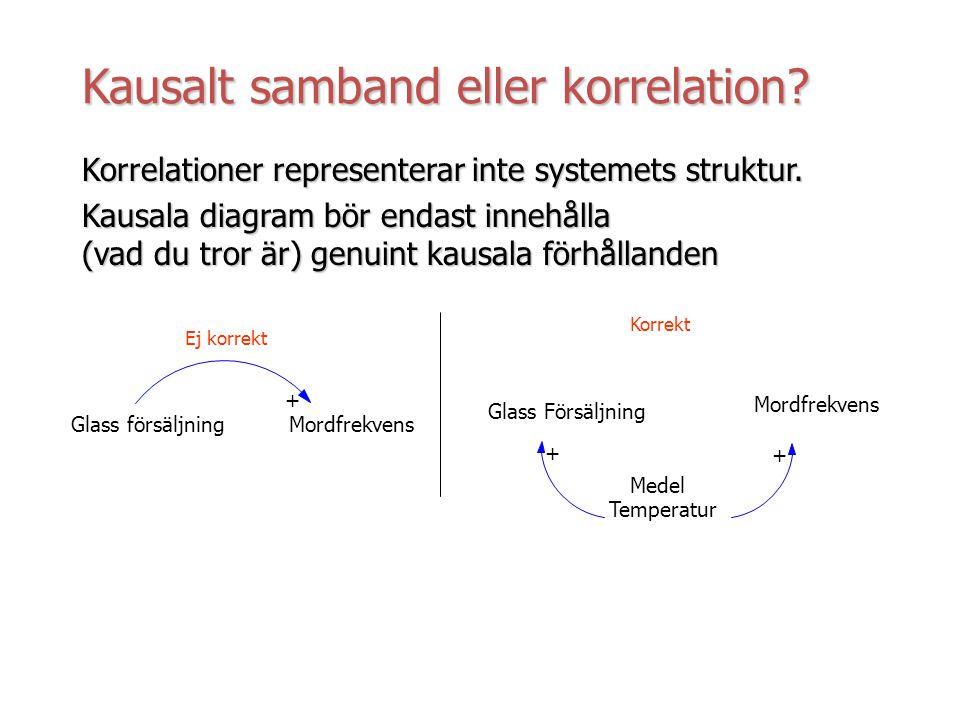 Kausalt samband eller korrelation