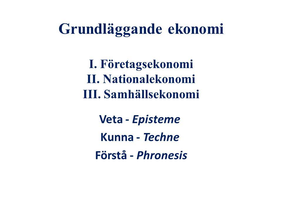 Veta - Episteme Kunna - Techne Förstå - Phronesis