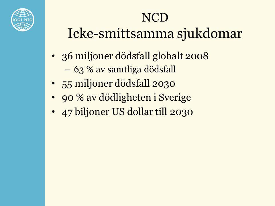 NCD Icke-smittsamma sjukdomar
